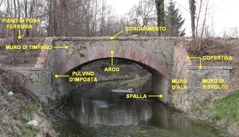 Ponte In Muratura.Ferrovie Dello Stato Linea Treviso Ostiglia